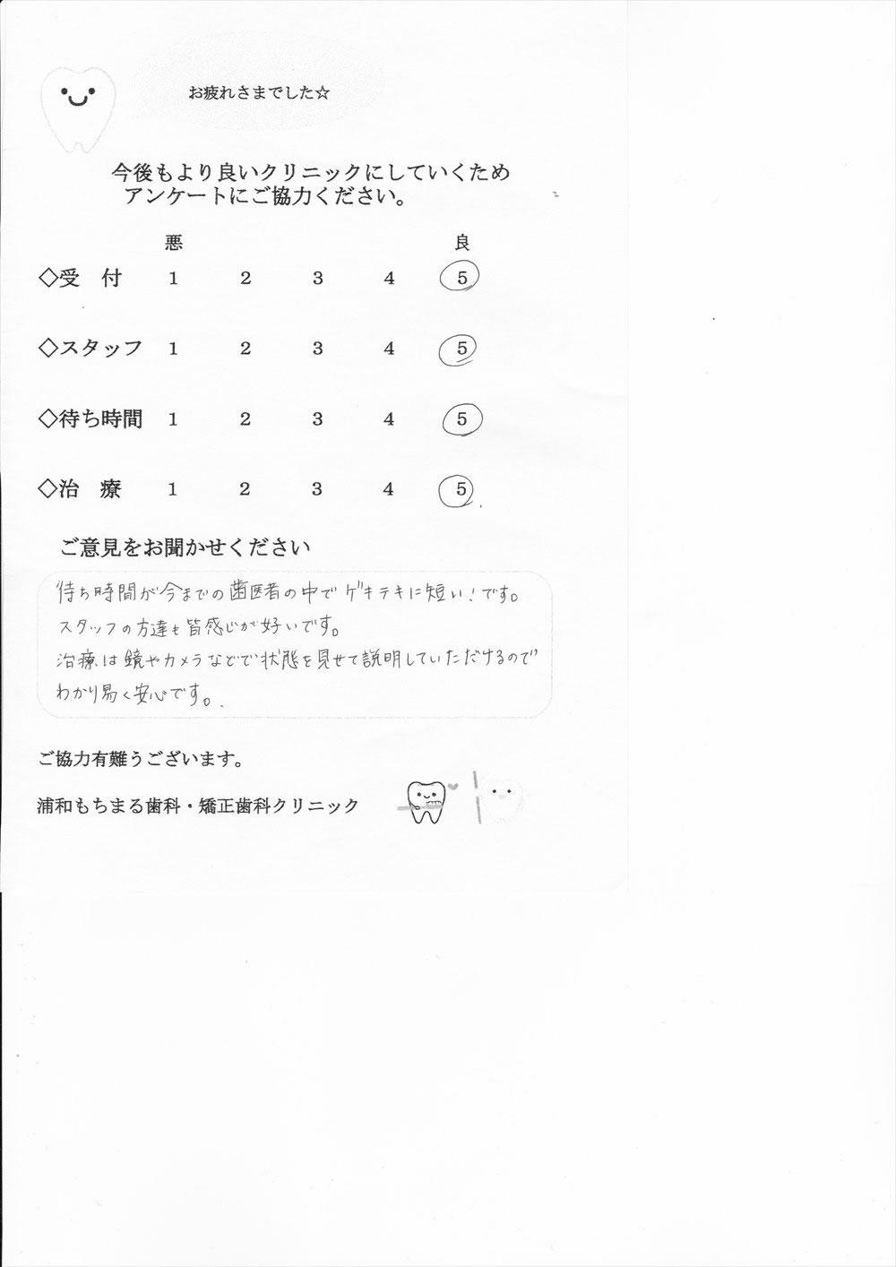 浦和もちまる歯科・矯正歯科の口コミ・評判アンケート13