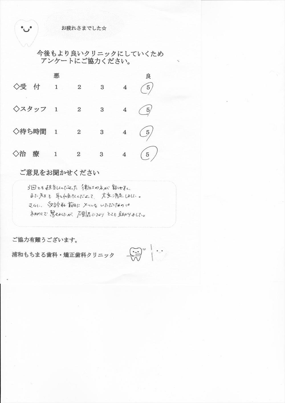 浦和もちまる歯科・矯正歯科の口コミ・評判アンケート20